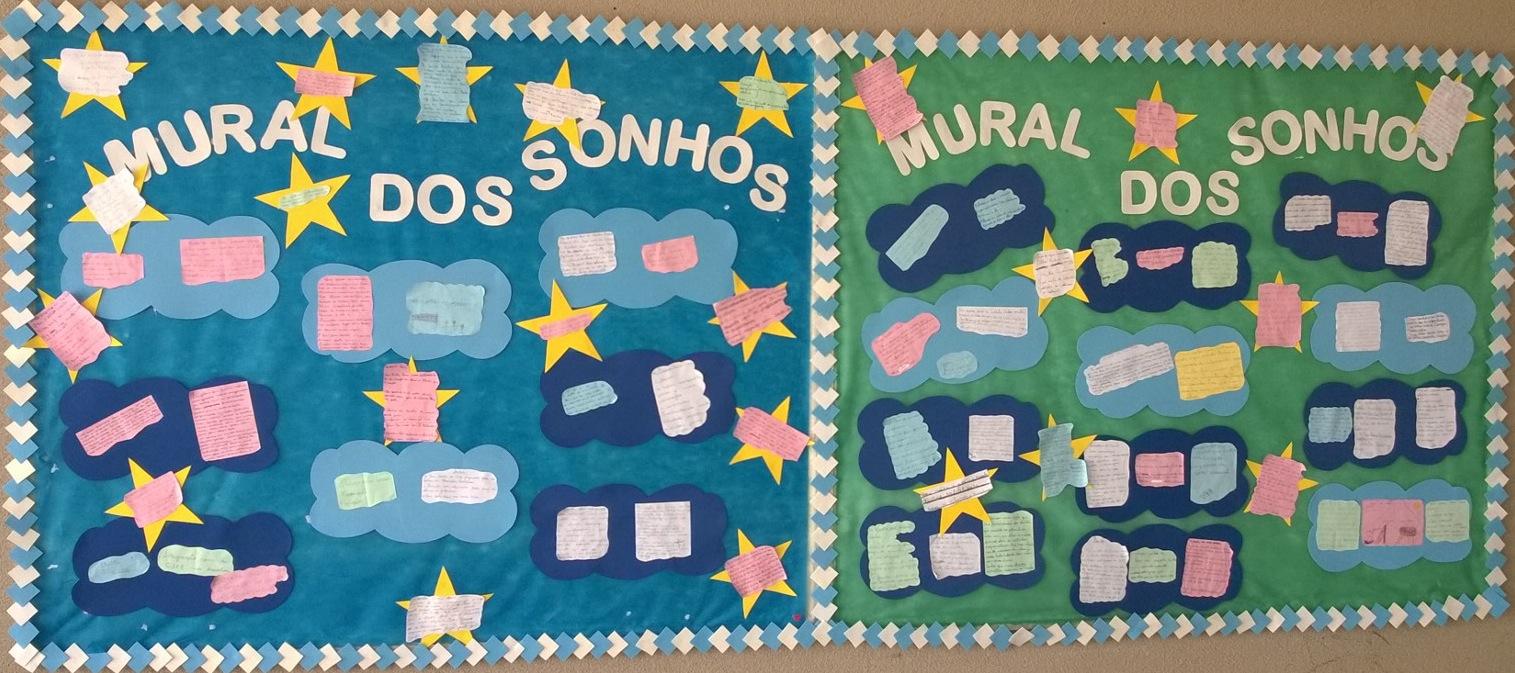 Comunidad de aprendizaje noticias trememb sonha alto for Mural dos sonhos o segredo