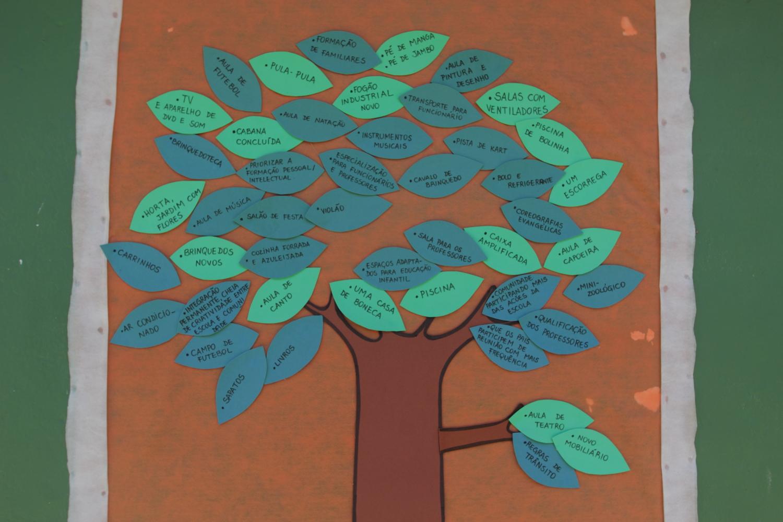 Árvore dos Sonhos